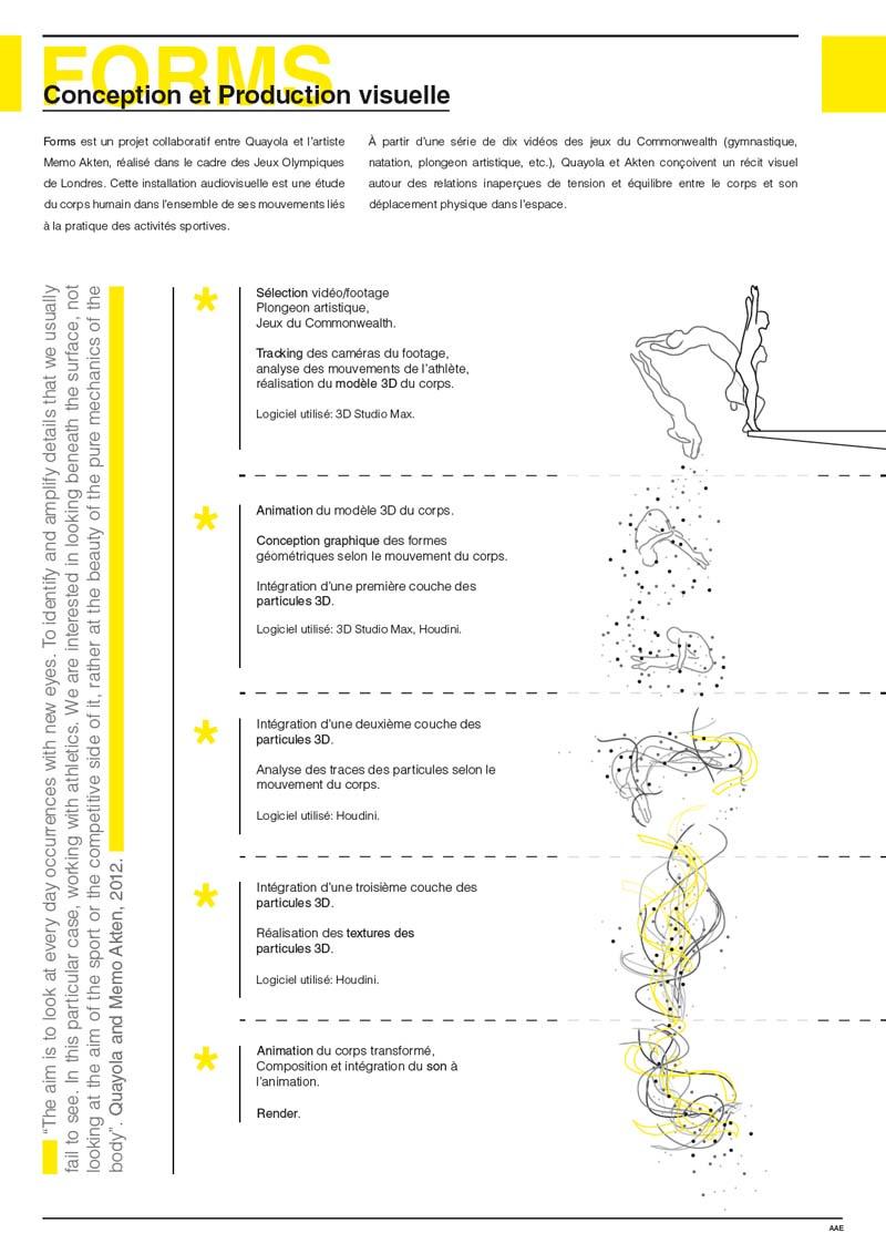 """Alexandra Arellano, notice graphique pour l'oeuvre de Quayola et Memo Akten intitulée """"Forms"""""""