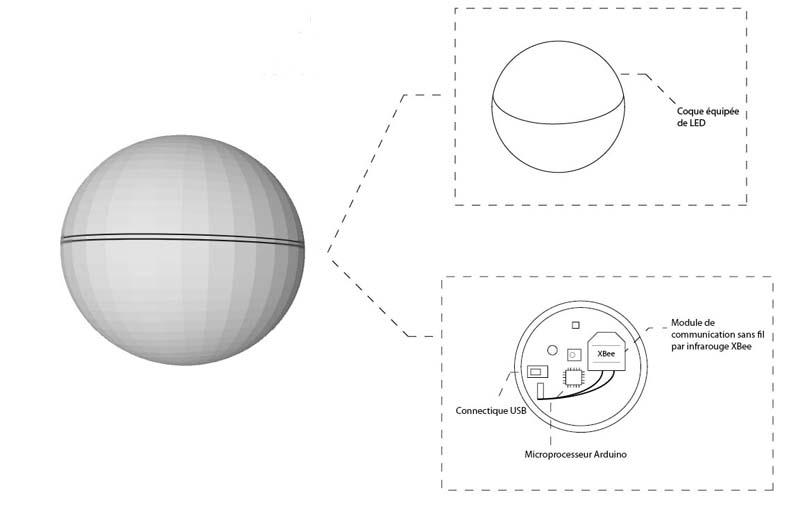 """Guillaume Picarretta, notice graphique pour l'oeuvre de Daito Manabe intitulée """"Particles"""""""