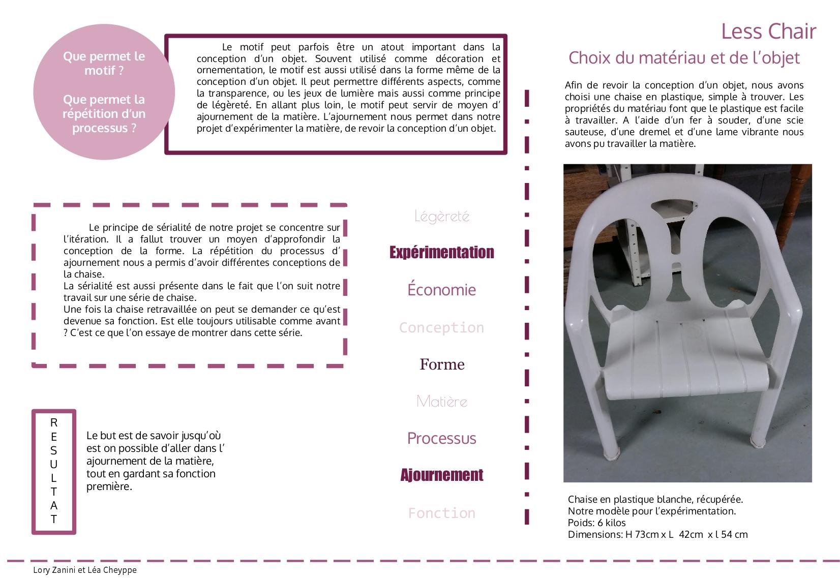 projet design lory Zanini et Léa Cheyppe