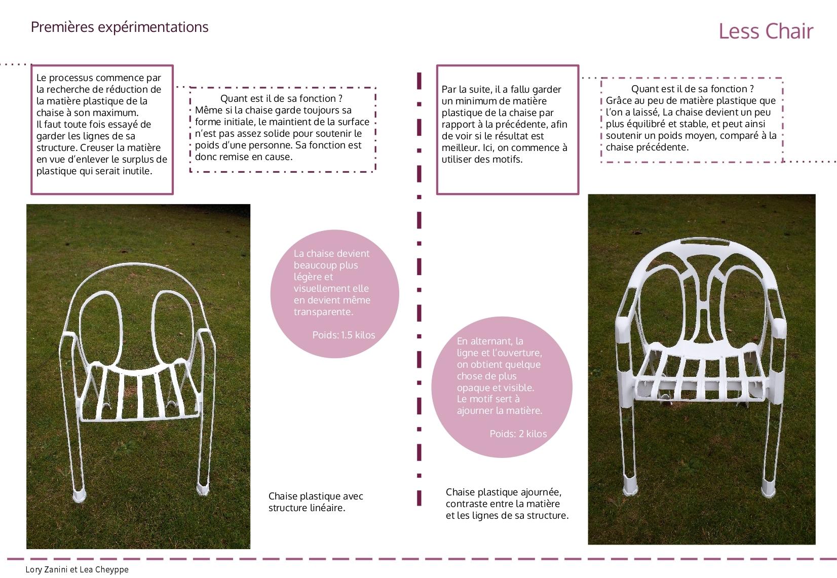 projet design lory Zanini et Léa Cheyppe2
