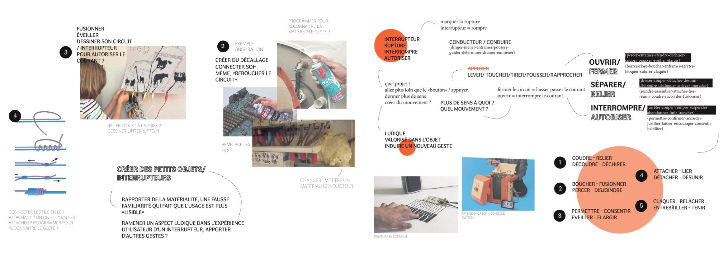 Mendes Mirabito recherches 7
